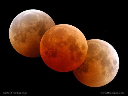 Тройная красная Луна